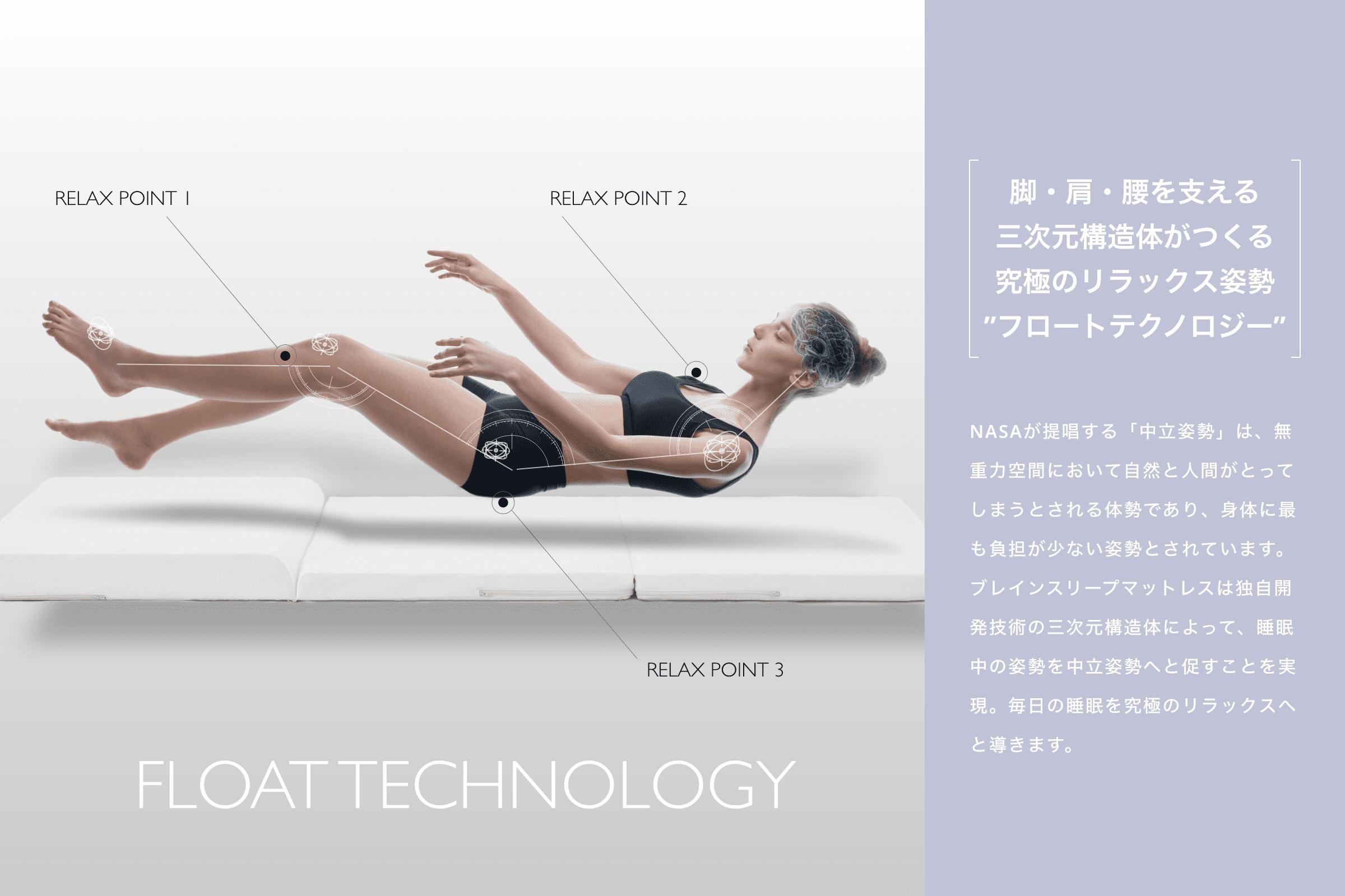 脚・肩・腰を支える三次元構造体がつくる究極のリラックス姿勢フロートテクノロジー