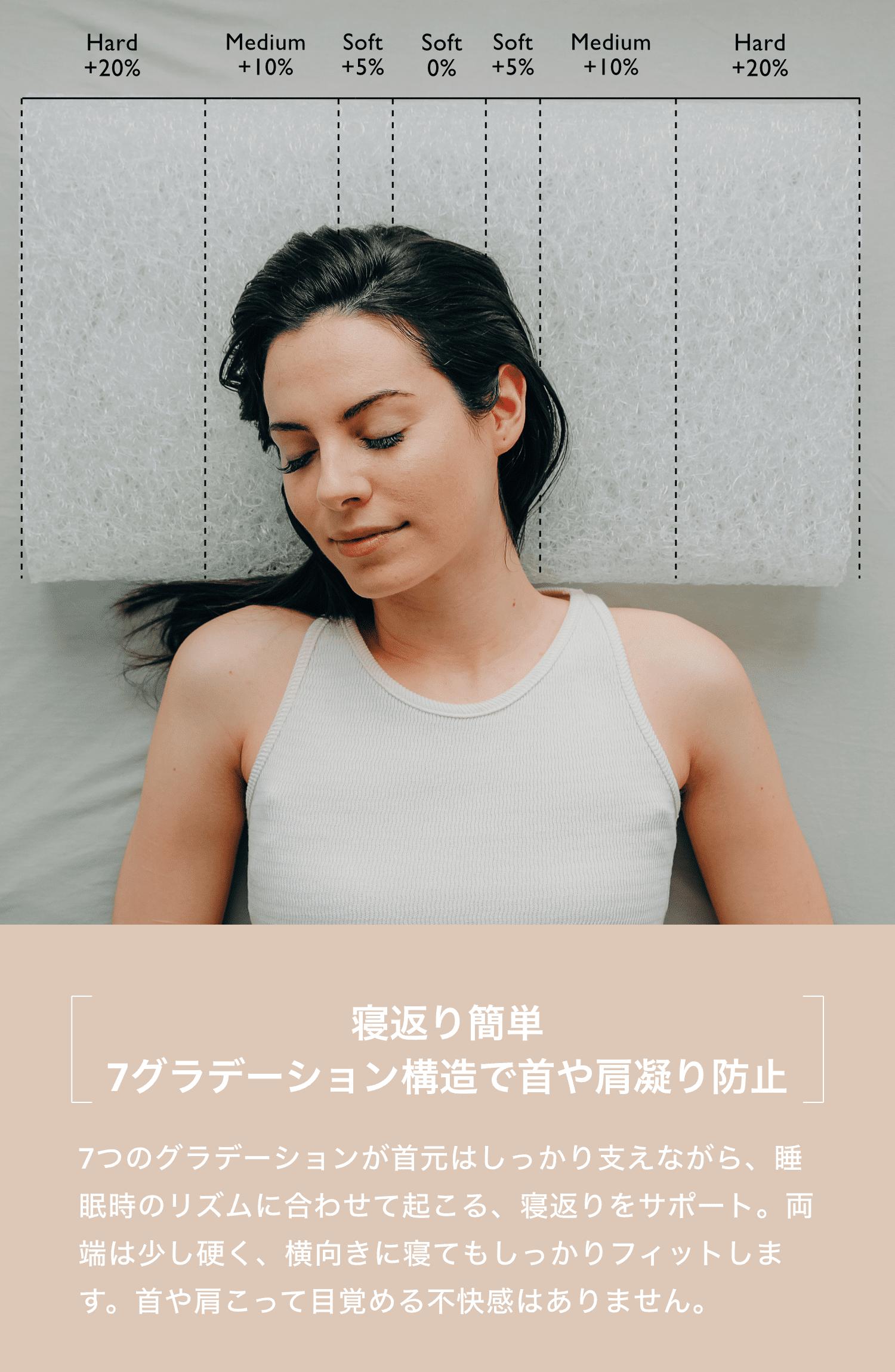 寝返り簡単7グラデーション構造で首や肩凝り防止